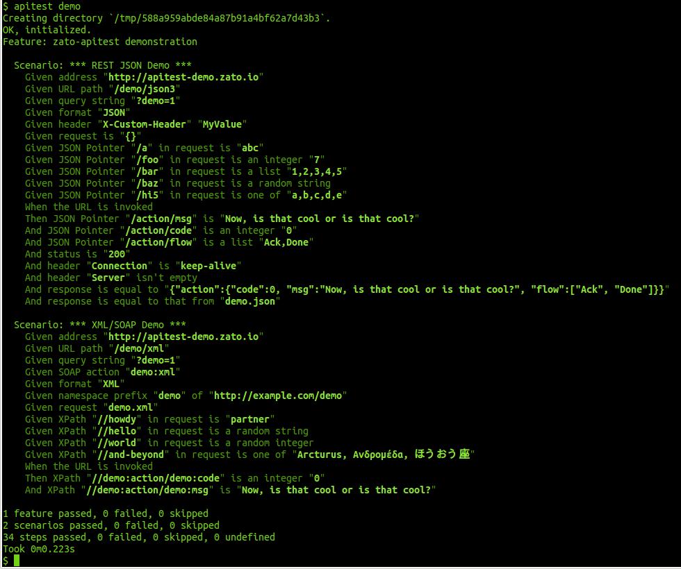 API testing demo