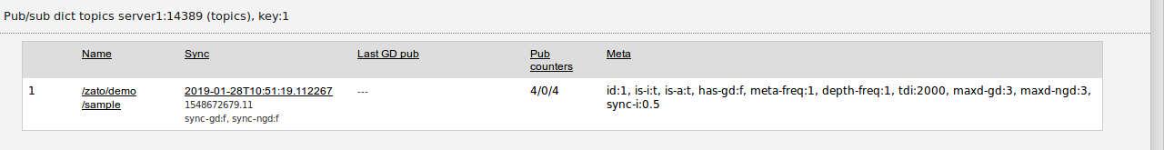 pub/sub screenshot