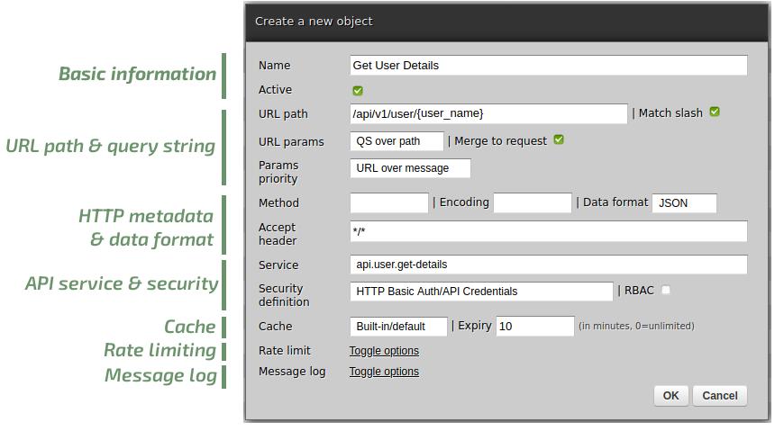 Creating a REST channel in Zato web-admin